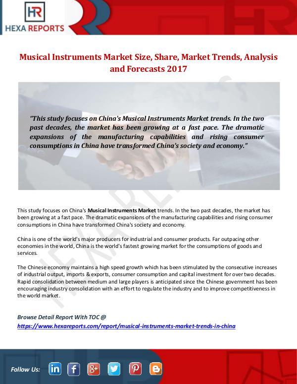 Hexa Reports Musical Instruments Market Size, Share, Market Tre