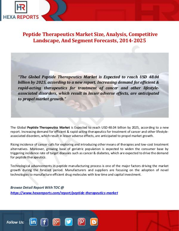 Hexa Reports Peptide Therapeutics Market Size, Analysis, Compet