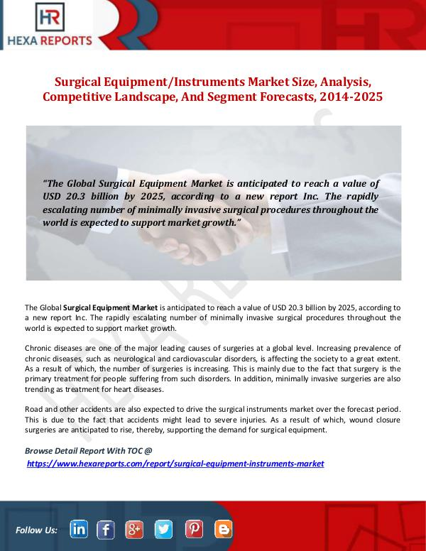 Surgical EquipmentInstruments Market Size, Analysi