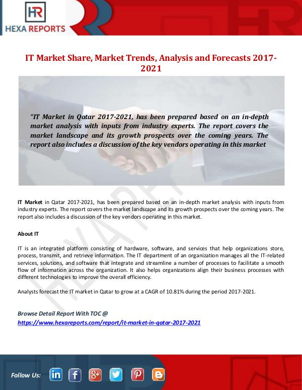 Hexa Reports IT Market Share, Market Trends, Analysis and Forec