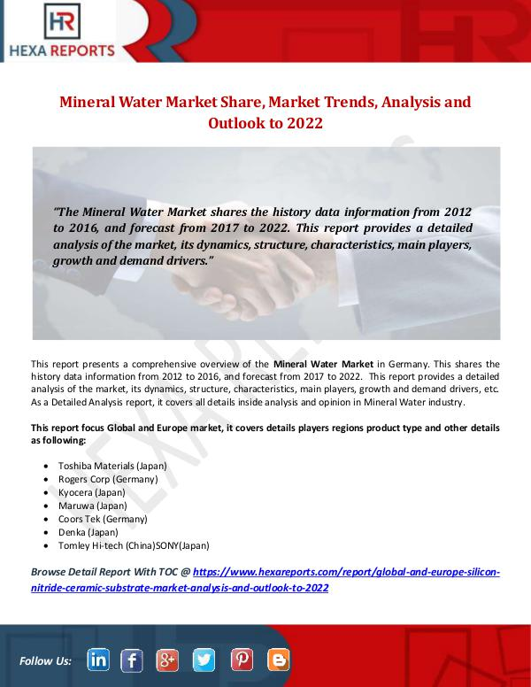 Mineral Water Market Share, Market Trends, Analysi