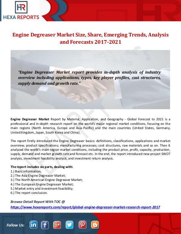 Hexa Reports Engine Degreaser Market Size, Share, Emerging Tren