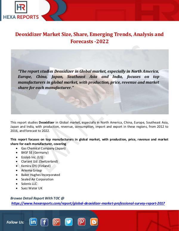 Hexa Reports Deoxidizer Market Size, Share, Emerging Trends, An