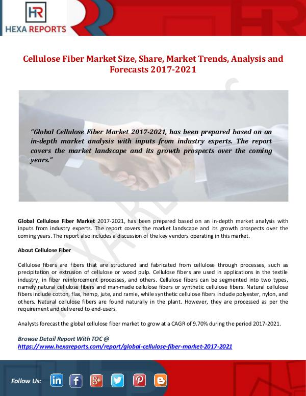 Hexa Reports Cellulose Fiber Market Size, Share, Market Trends,