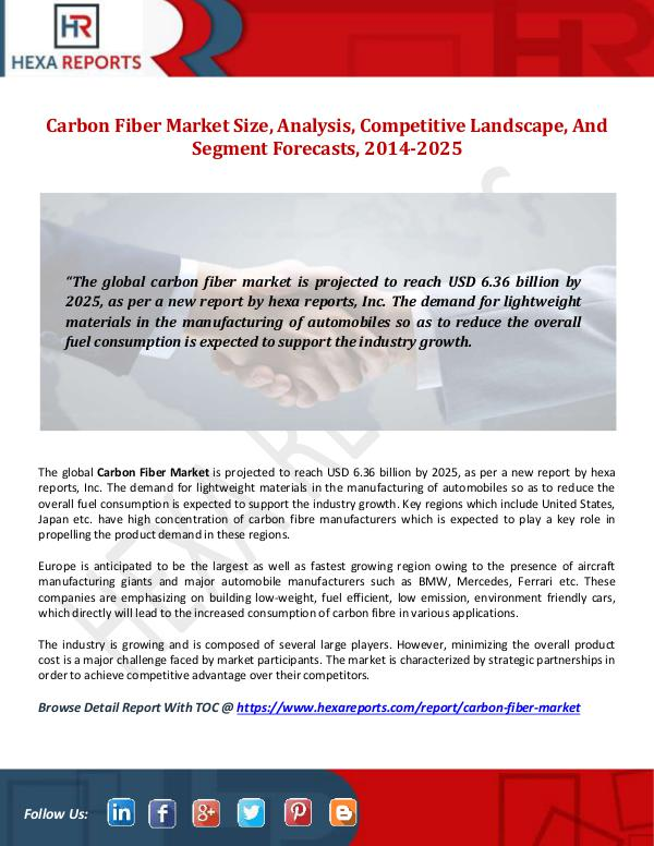 Carbon Fiber Market Size, Analysis, Competitive La