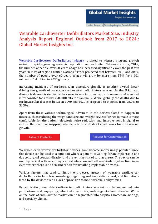 GMI Wearable Cardioverter Defibrillators Market