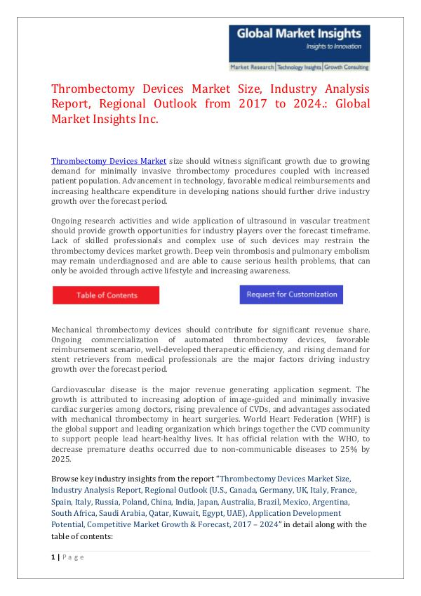 GMI Thrombectomy Devices Market