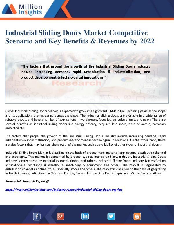 Industrial Sliding Doors Market Competitive Scenar