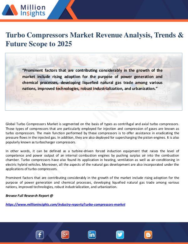 Turbo Compressors Market Revenue Analysis, Trends