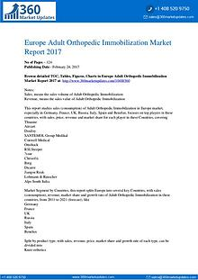 Global 3D Bioprinting Equipment Market Professional Survey Report 201