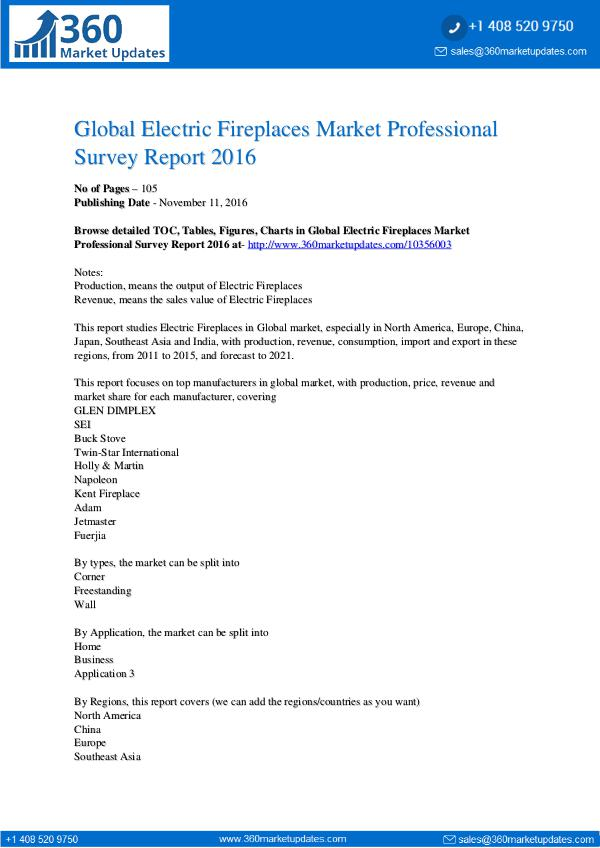 Electric-Fireplaces-Market-Professional-Survey