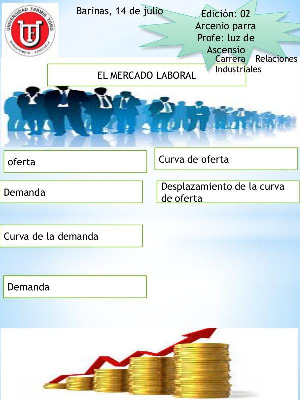 MERCADO LABORAL revista economia laboral