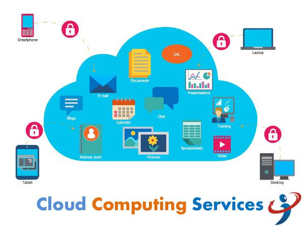 Cloud Computing Services by Impressico Business Solutions Cloud Computing Services