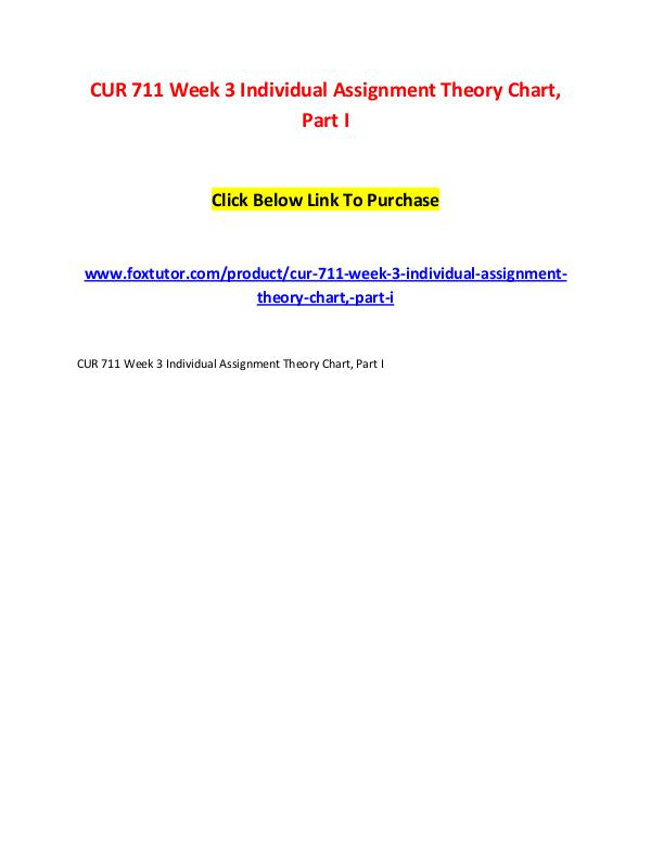 CUR 711 Week 3 Individual Assignment Theory Chart, Part I CUR 711 Week 3 Individual Assignment Theory Chart,