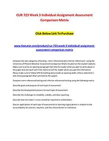 CUR 723 Week 3 Individual Assignment Assessment Comparison Matrix