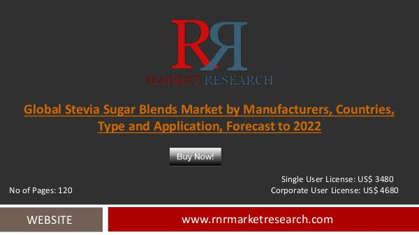 Stevia Sugar Blends Market Analysis Top Manufactures & Industry Shar Global Cleaning Robots Market