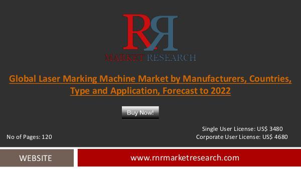 Laser Marking Machine Sales by Regions North America, Europe, Laser Marking Machine