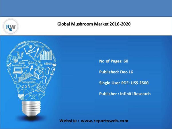 ReportsWeb Mushroom Market Global Trends 2020