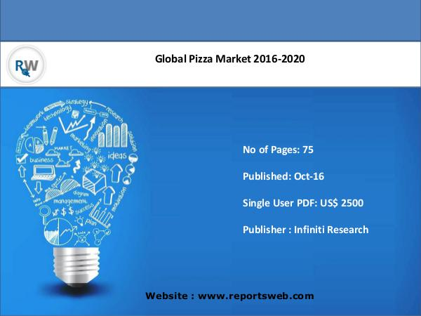 ReportsWeb Pizza Market Trends, Key Players & Forecast 2020