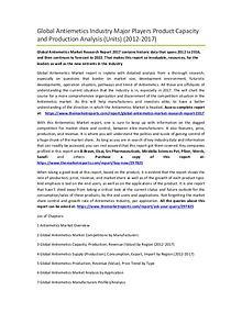 Global Albumin (Human) Market Research Report 2017