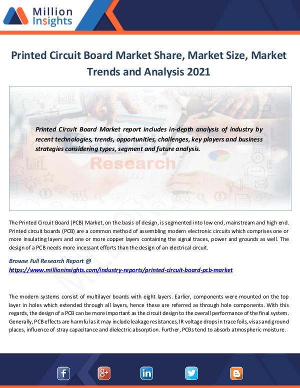 Market News Today Printed Circuit Board Market Share