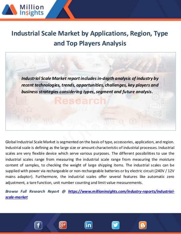 Market News Today Industrial Scale Market