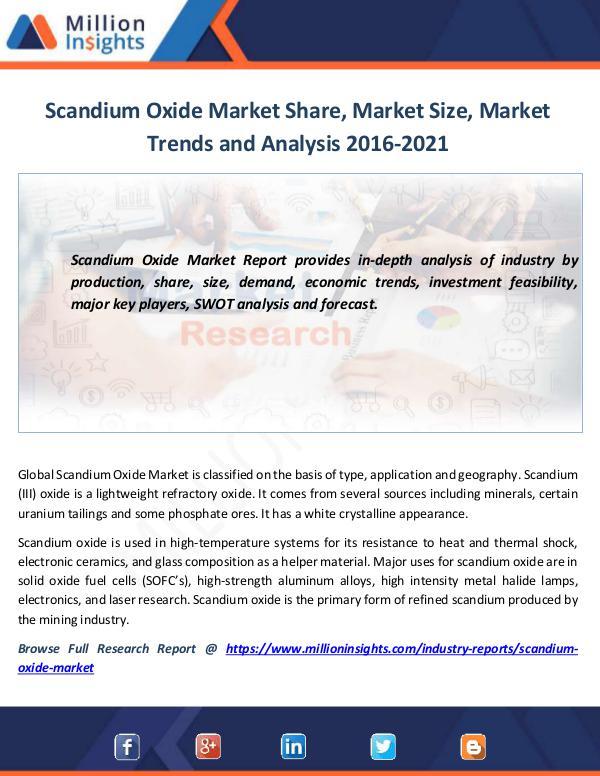 Market News Today Scandium Oxide Market