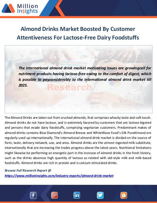 Market News Today Almond Drinks Market