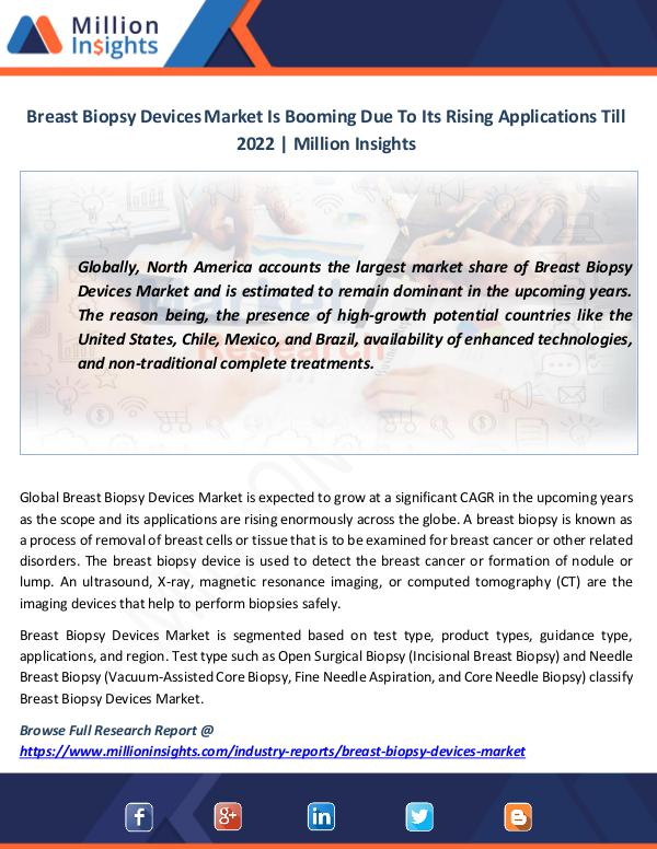 Market News Today Breast Biopsy Devices Market