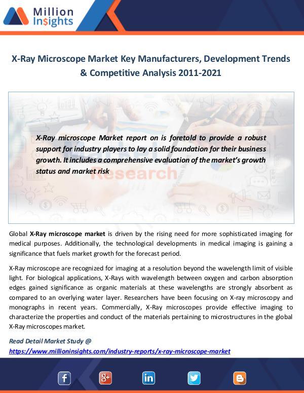 Market News Today X-Ray Microscope Market