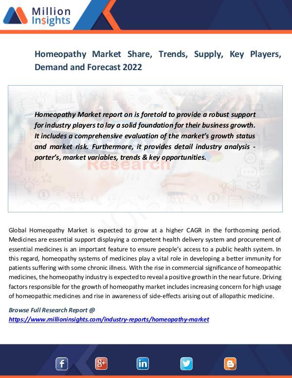 Market News Today Homeopathy Market