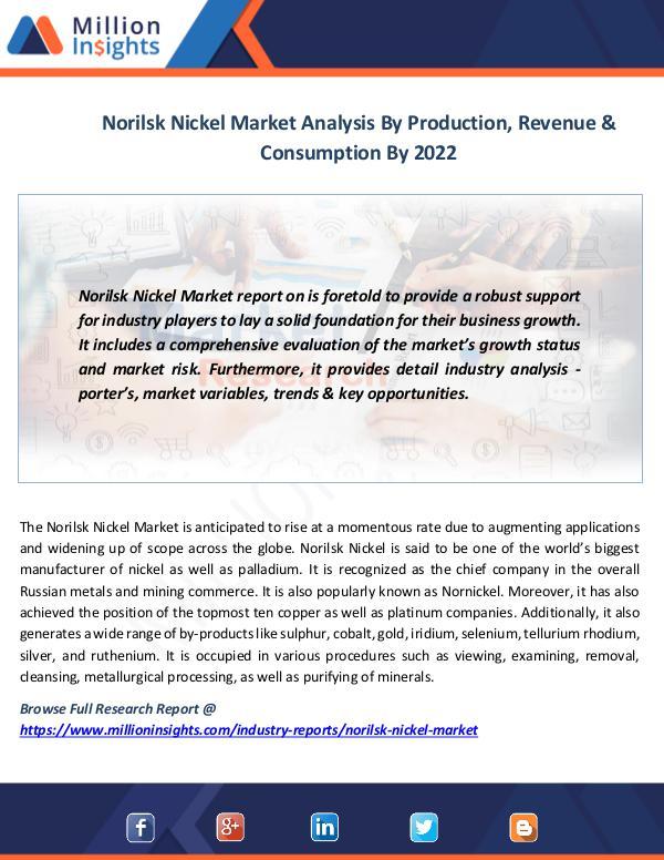 Market News Today Norilsk Nickel Market