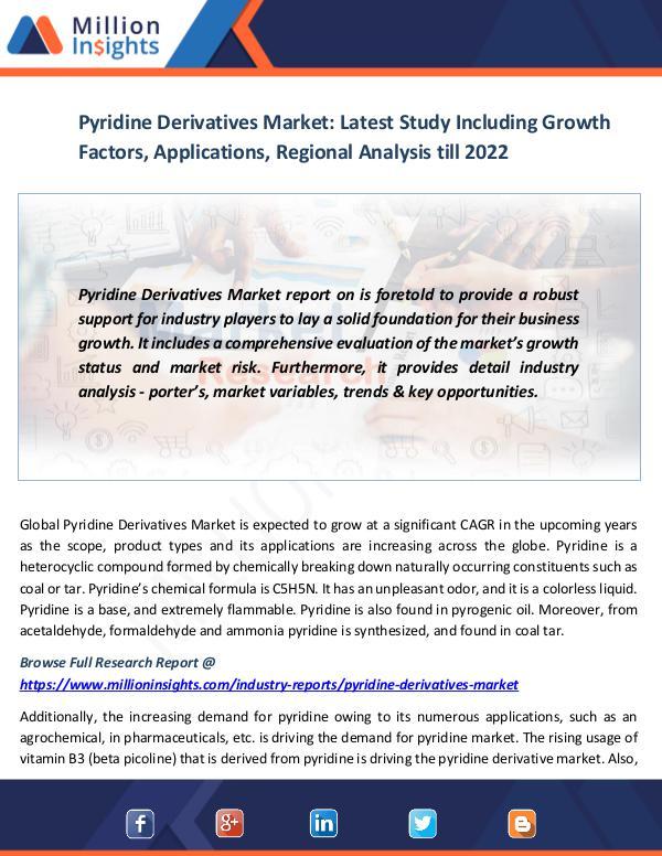 Market News Today Pyridine Derivatives Market