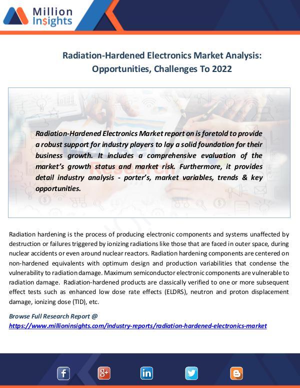 Market News Today Radiation-Hardened Electronics Market