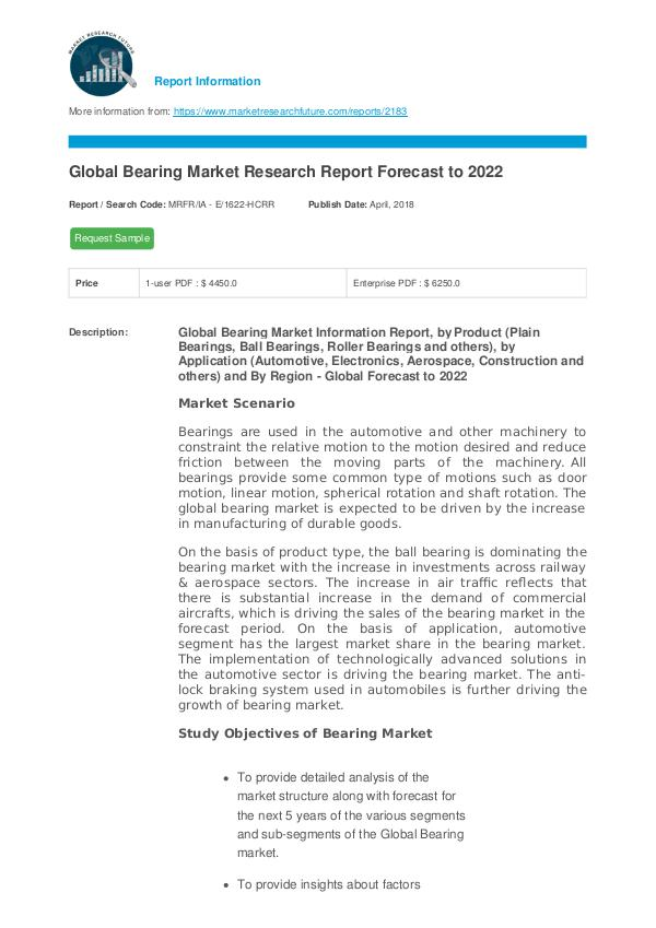 Global Bearing Market Research Report Forecast to