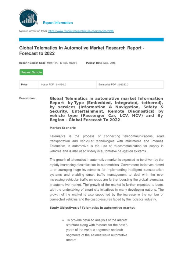 Telematics In Automotive Market Research Report
