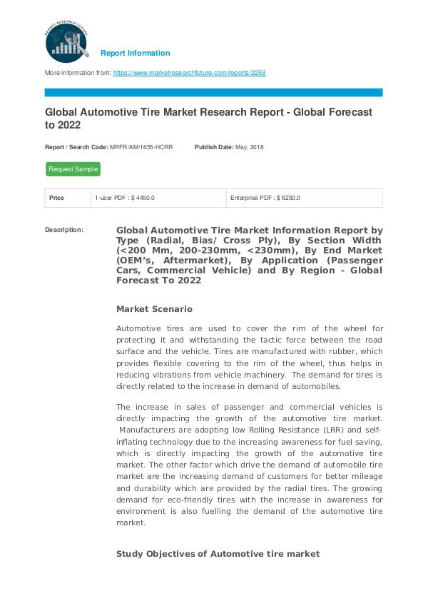 Global Automotive Tire Market Research Report - Gl