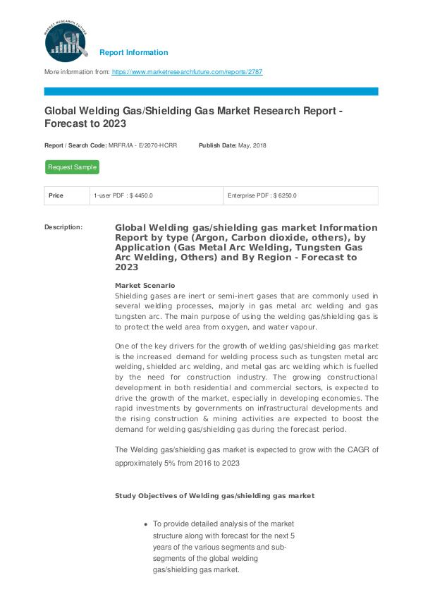 Global Welding gas shielding gas market Research R