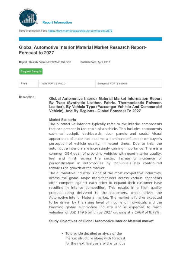 Automotive Interior Materials Market – Global Fore