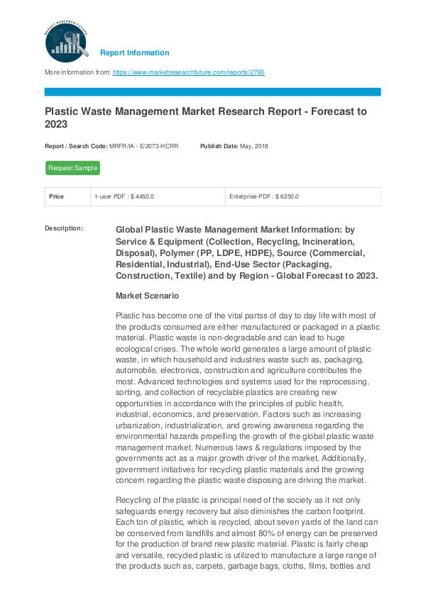 Plastic Waste Management Market Research Report -