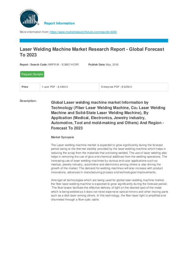Laser Welding Machine Market Research Report - Glo