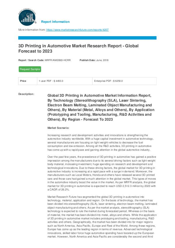 3D Printing in Automotive Market Research Report -