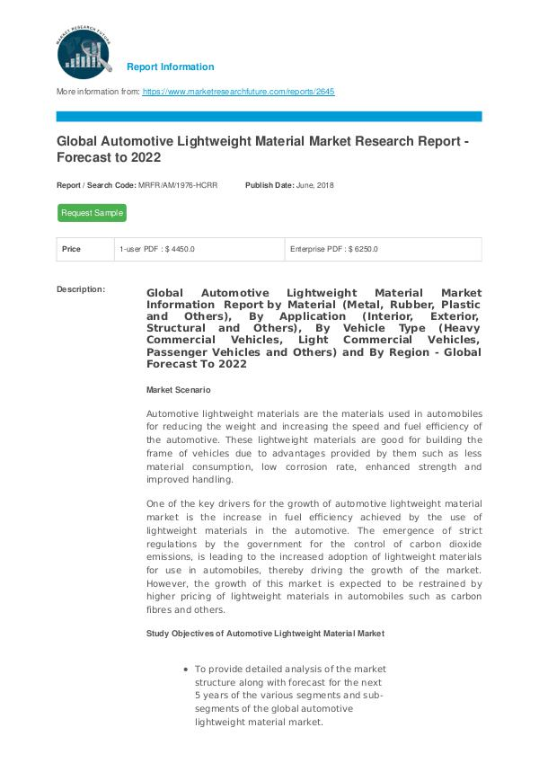 Global Automotive Lightweight Material Market Rese