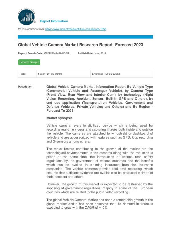 Asia Pacific Blood Glucose Test Strip Packaging Market Research Repor Vehicle camera Market Research Report - Global  Fo
