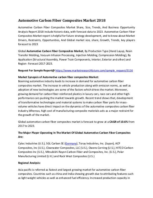 Asia Pacific Blood Glucose Test Strip Packaging Market Research Repor Global Automotive Carbon Fiber Composites Market R