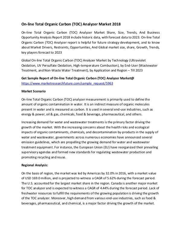 On-line Total Organic Carbon (TOC) Analyzer Market