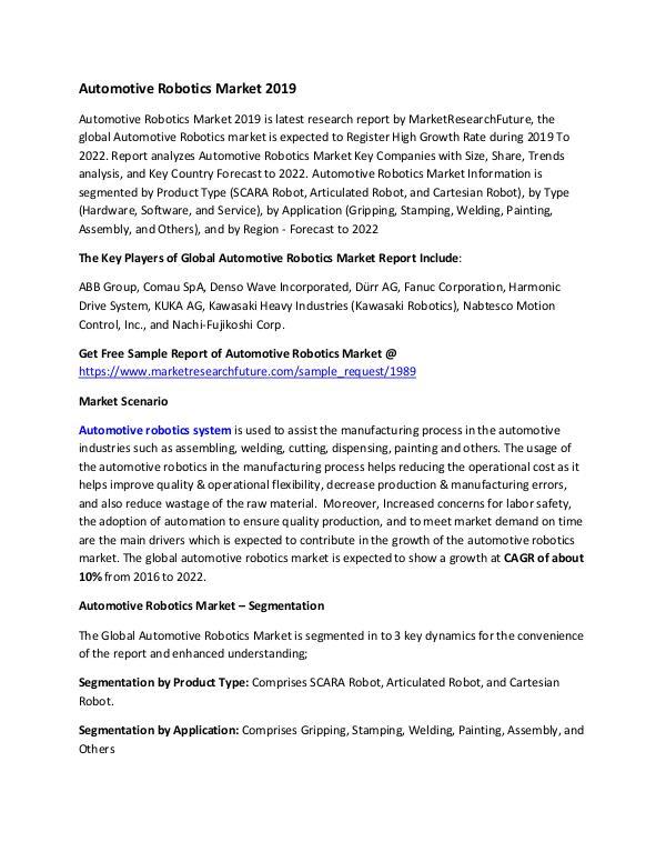 Global Automotive Robotics Market Research Report