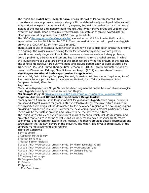 Healthcare Publications Anti-Hypertensive Drugs Market