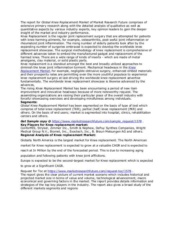 Healthcare Publications Knee Replacement Market