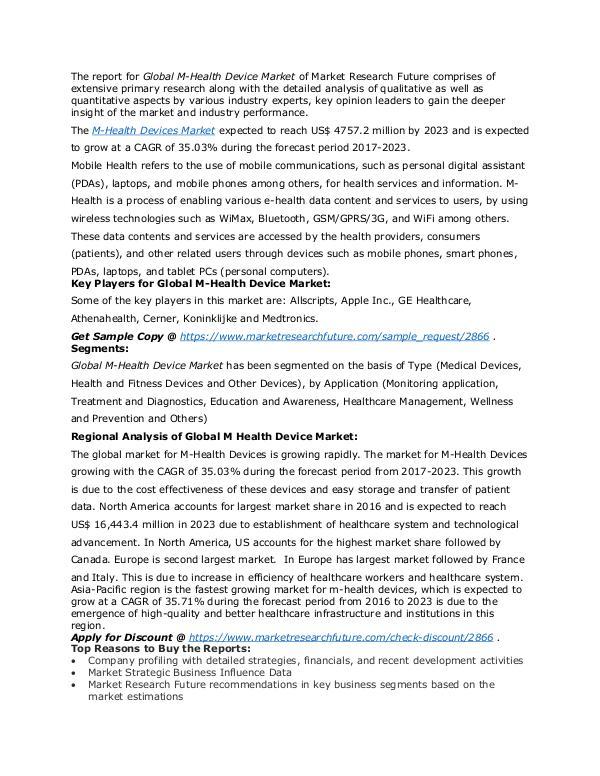 Healthcare Publications M-Health Device Market (2)